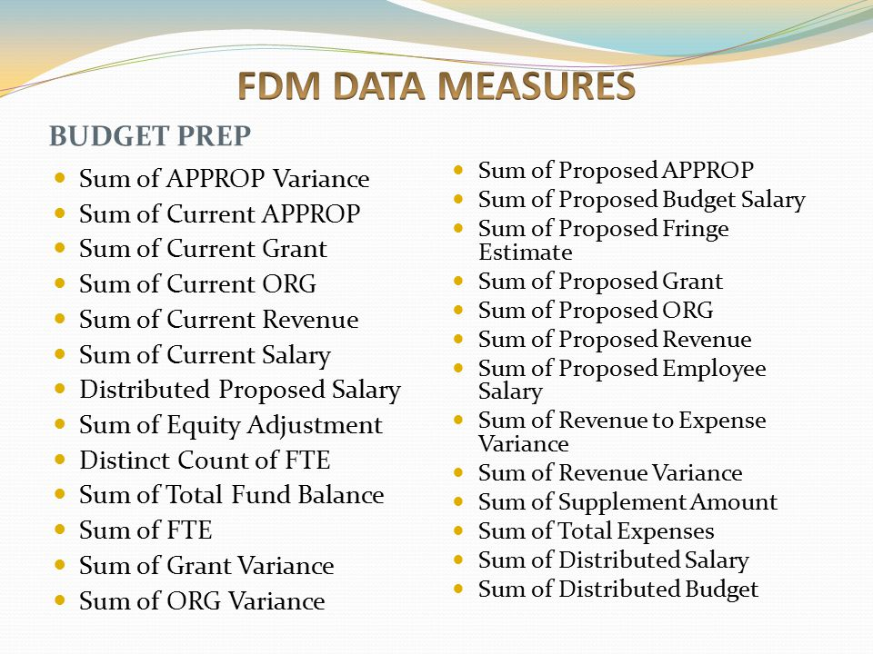 FDM DATA MEASURES BUDGET PREP Sum of APPROP Variance