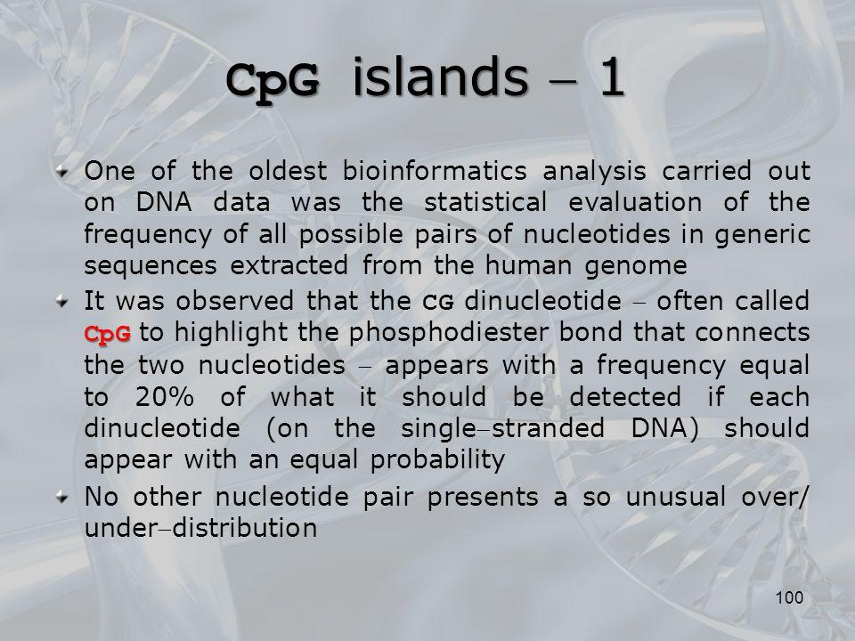 CpG islands  1