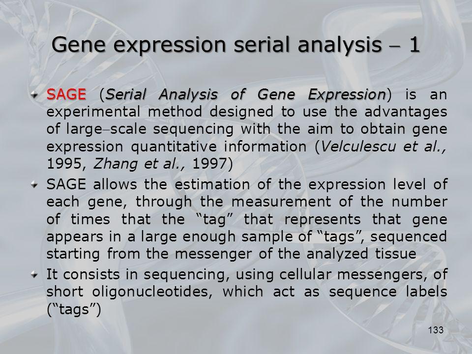 Gene expression serial analysis  1