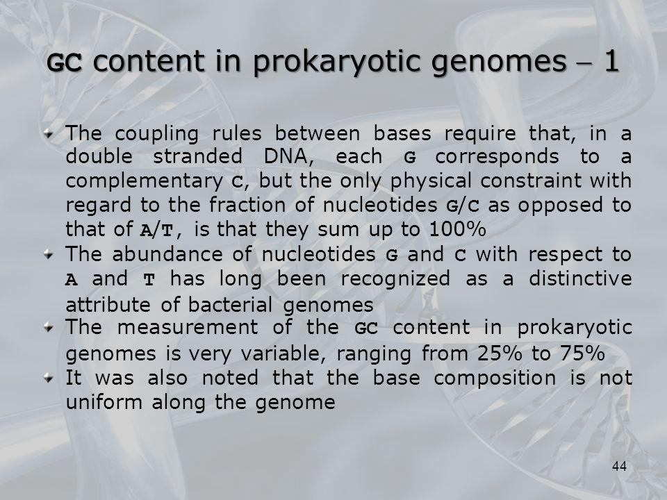 GC content in prokaryotic genomes  1
