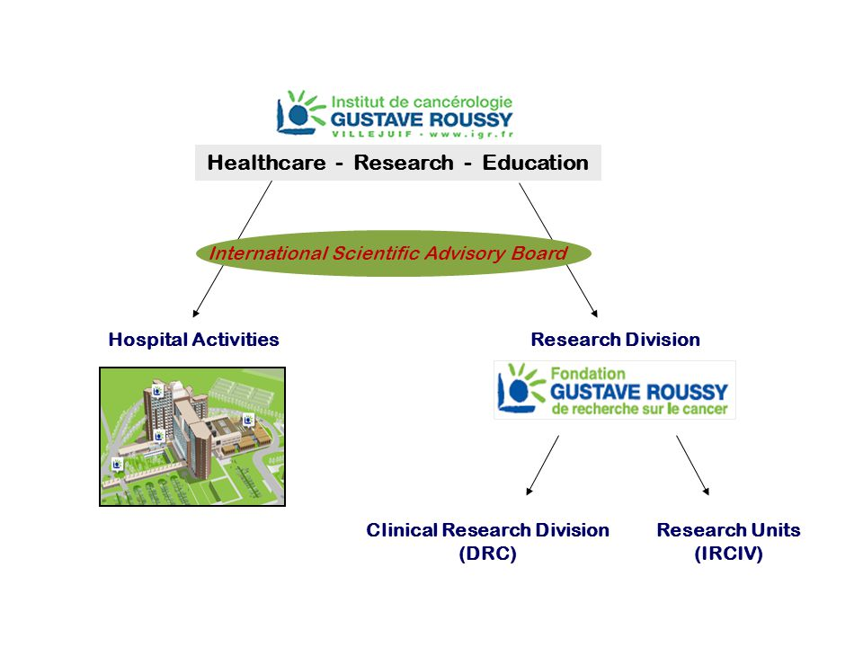 Healthcare - Research - Education Clinical Research Division