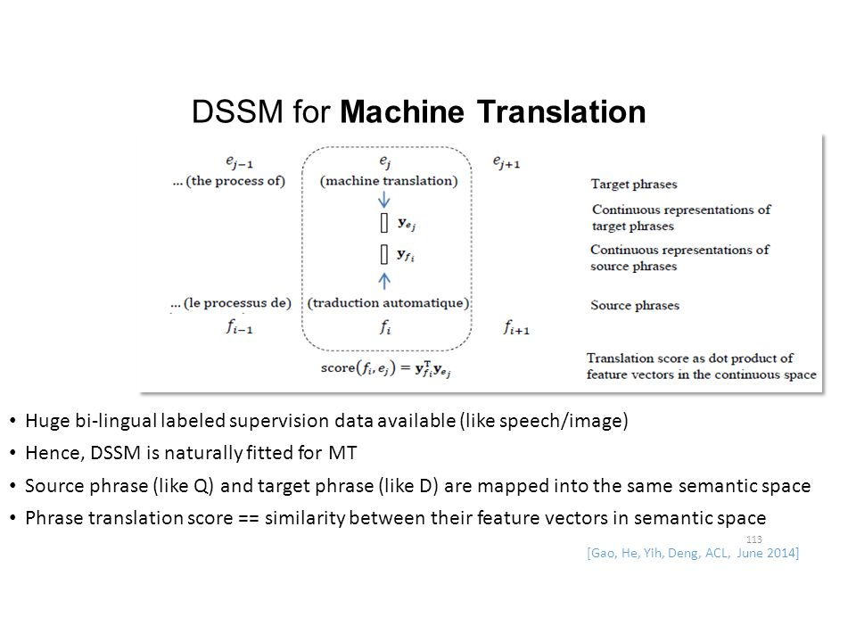 DSSM for Machine Translation