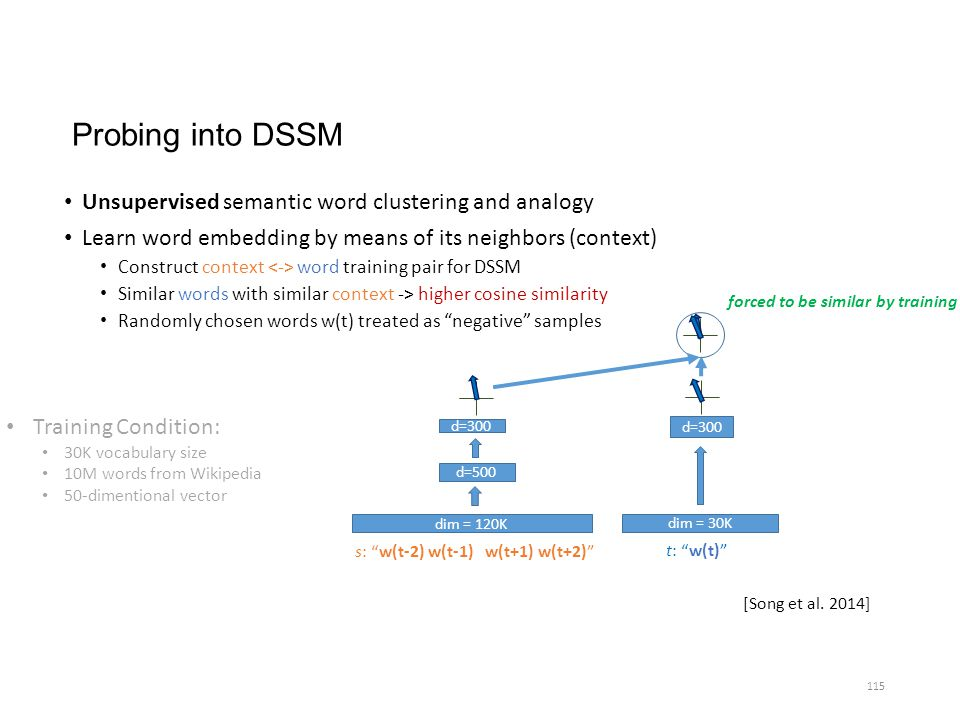 Probing into DSSM Unsupervised semantic word clustering and analogy
