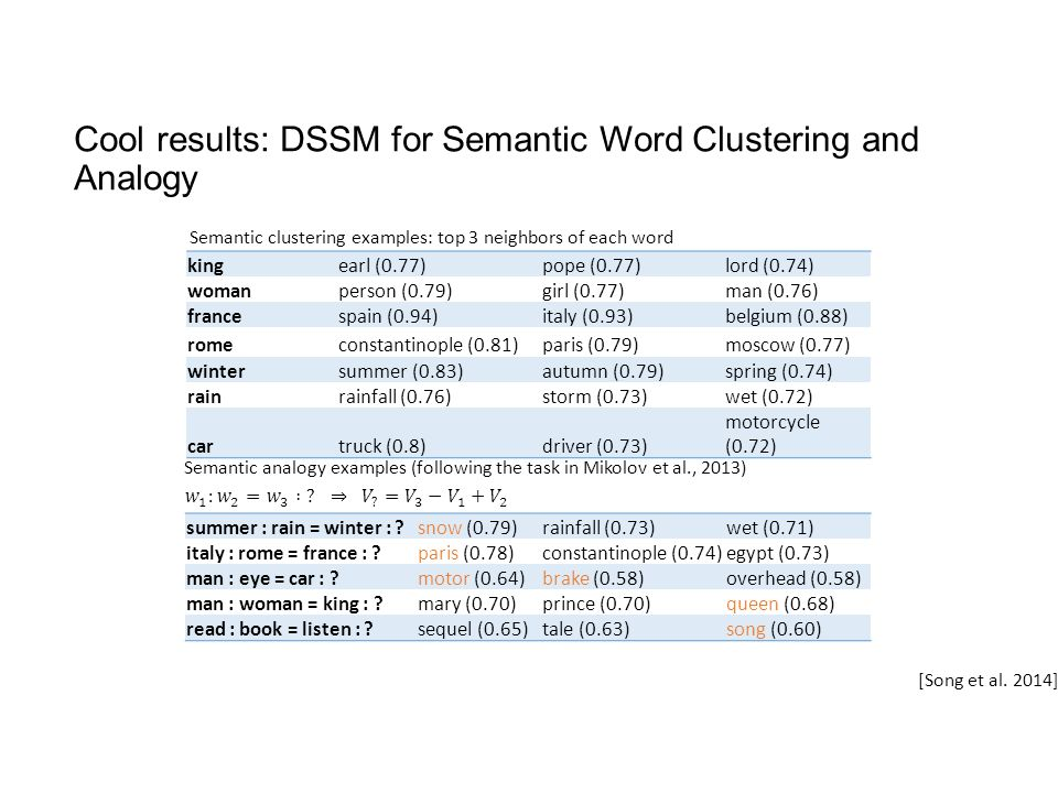 Cool results: DSSM for Semantic Word Clustering and Analogy