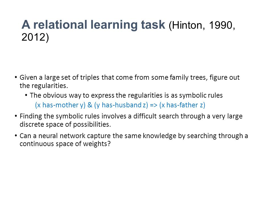 A relational learning task (Hinton, 1990, 2012)