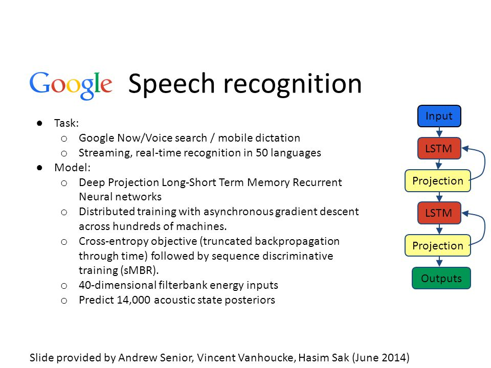 Speech recognition Input Task: