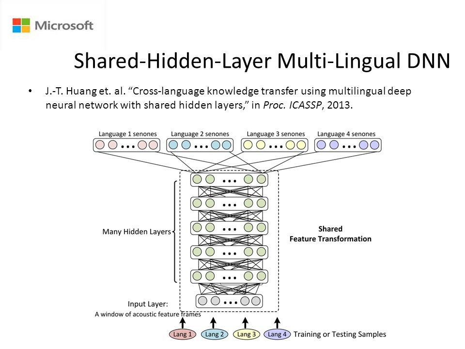 Shared-Hidden-Layer Multi-Lingual DNN