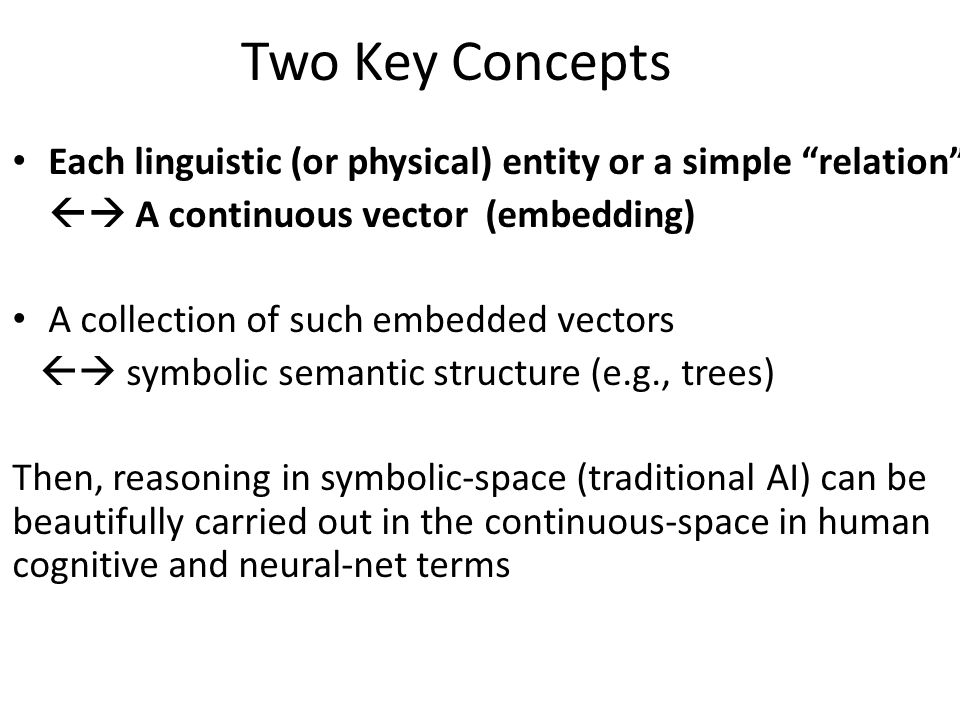 Two Key Concepts Each linguistic (or physical) entity or a simple relation  A continuous vector (embedding)