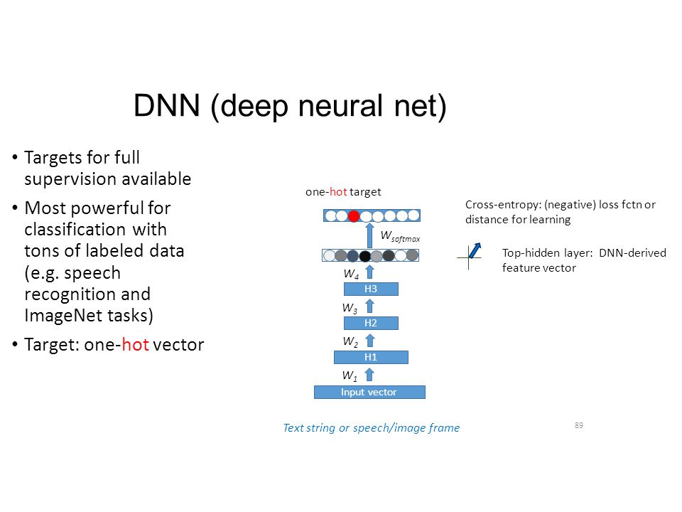DNN (deep neural net) Targets for full supervision available