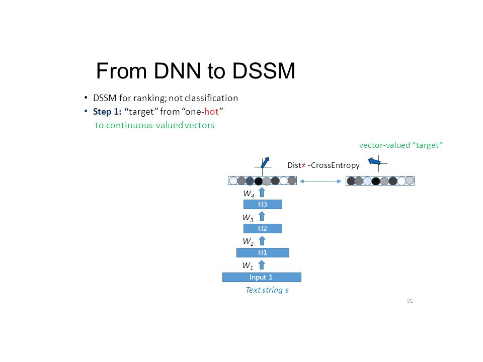 From DNN to DSSM DSSM for ranking; not classification