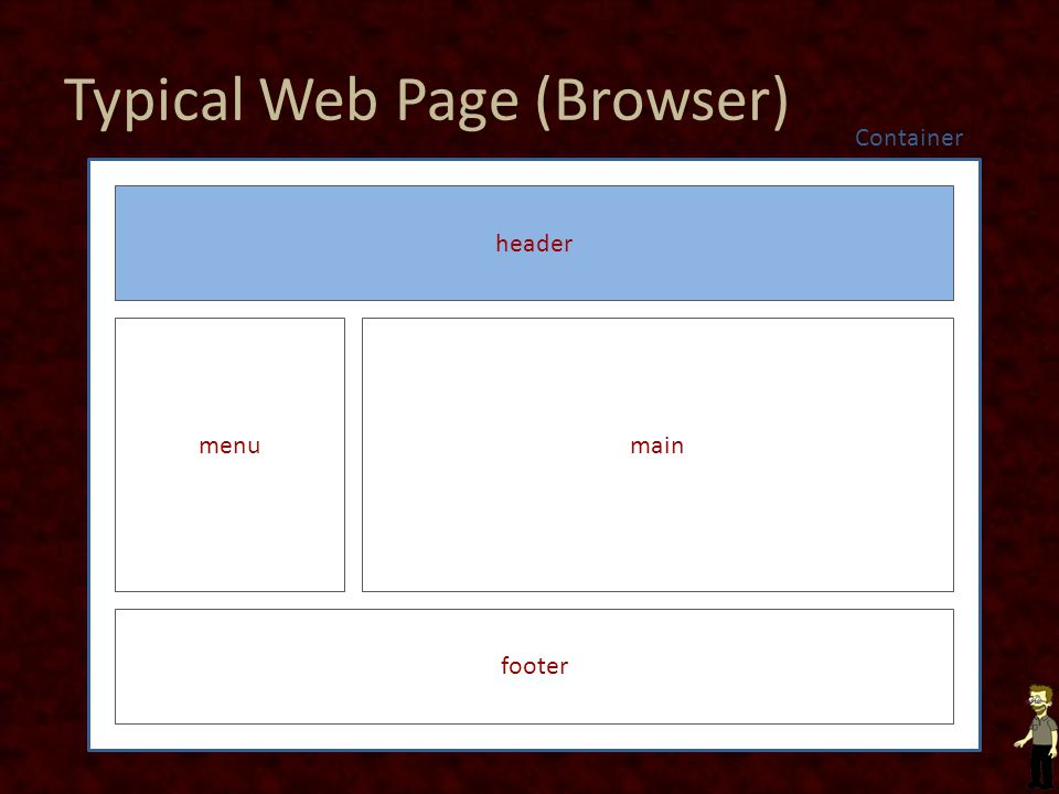 Typical Web Page (Browser)