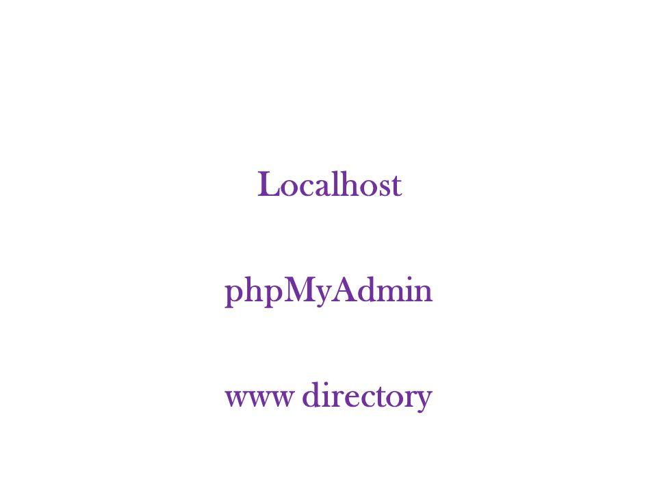 Localhost phpMyAdmin www directory