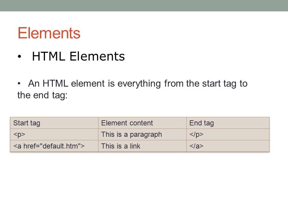 Elements HTML Elements