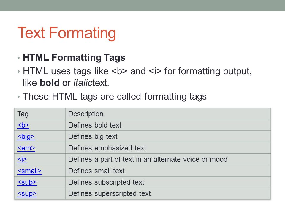 Text Formating HTML Formatting Tags