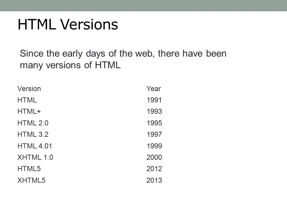 HTML Versions Since the early days of the web, there have been many versions of HTML. Version. Year.