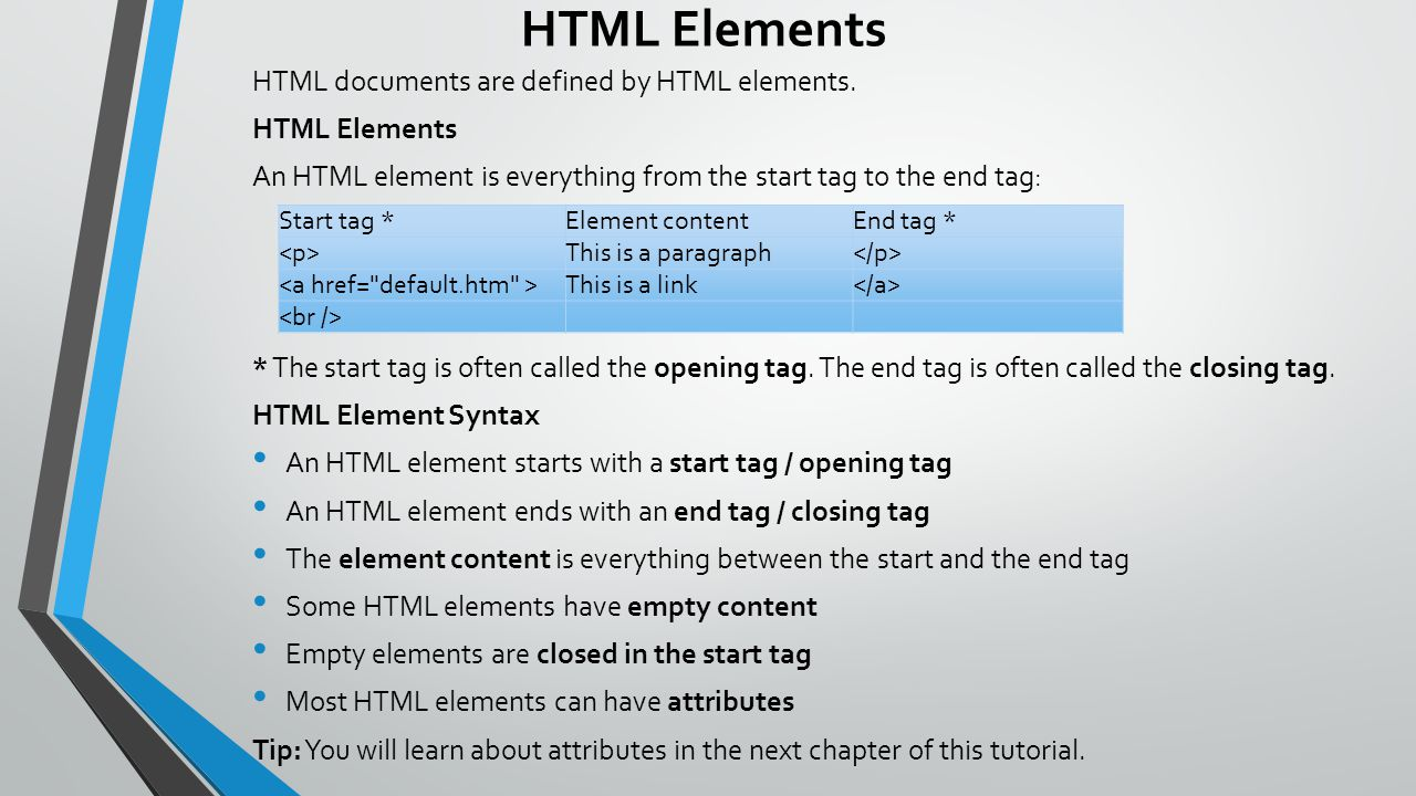 HTML Elements HTML documents are defined by HTML elements.