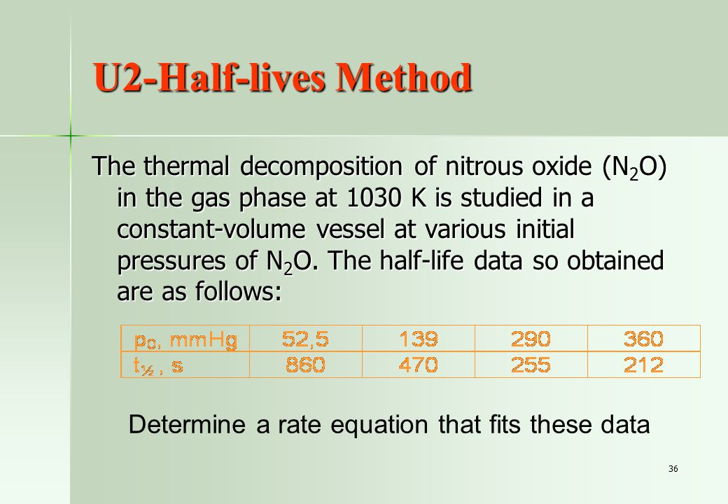 Numerical Method Only applicable for uniform sampling interval