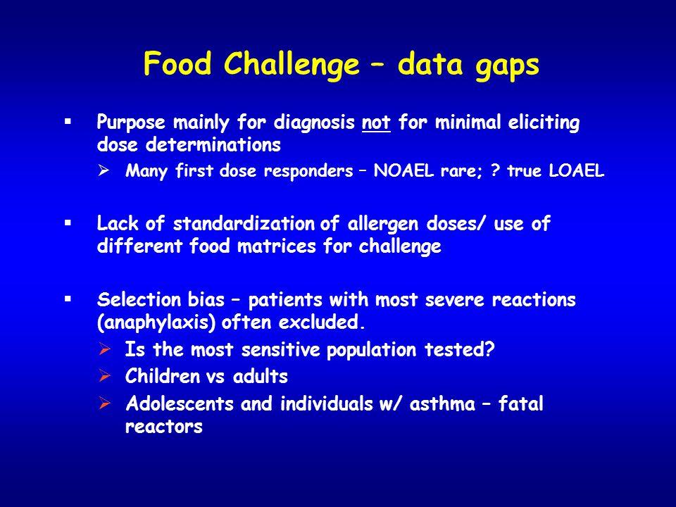 Food Challenge – data gaps