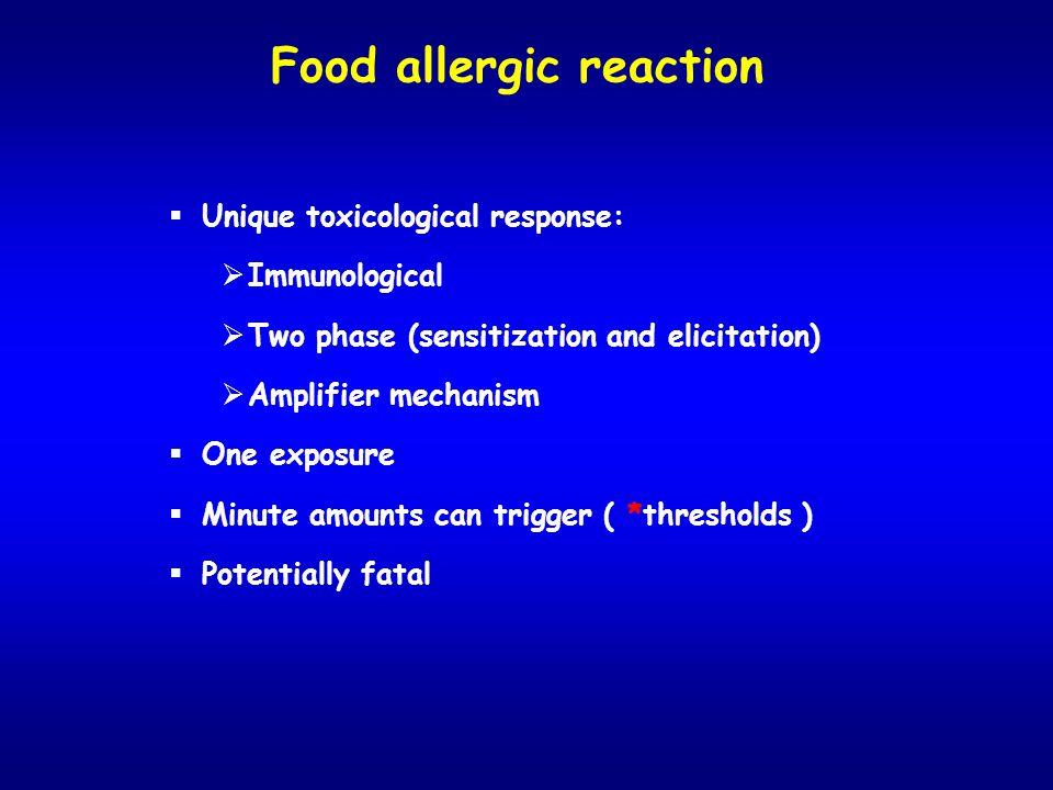 Food allergic reaction