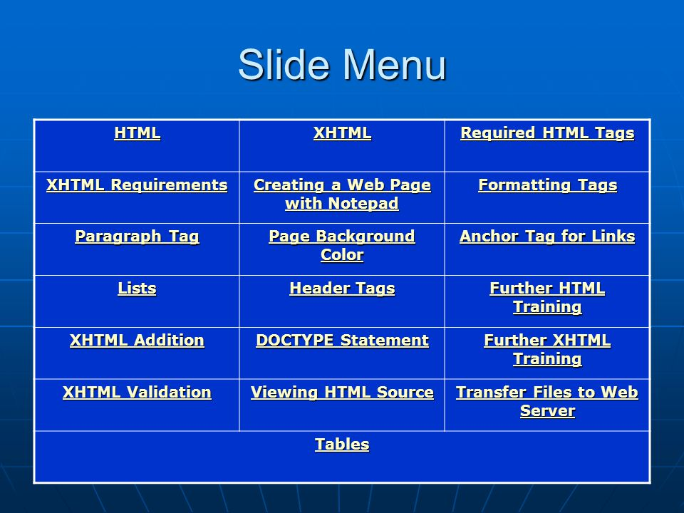 Slide Menu HTML XHTML Required HTML Tags XHTML Requirements