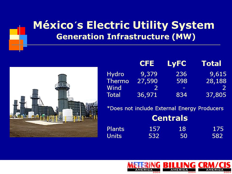 México´s Electric Utility System