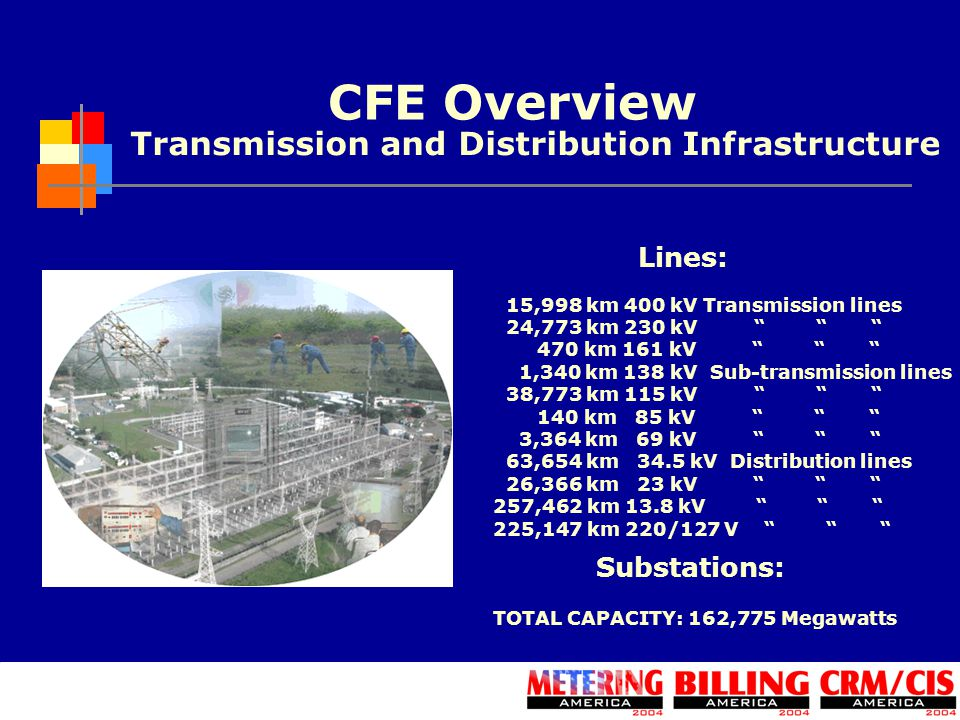 Transmission and Distribution Infrastructure