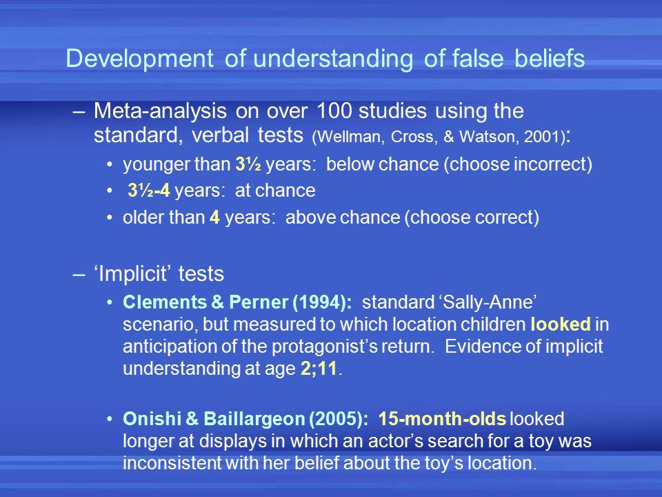 Development of understanding of false beliefs