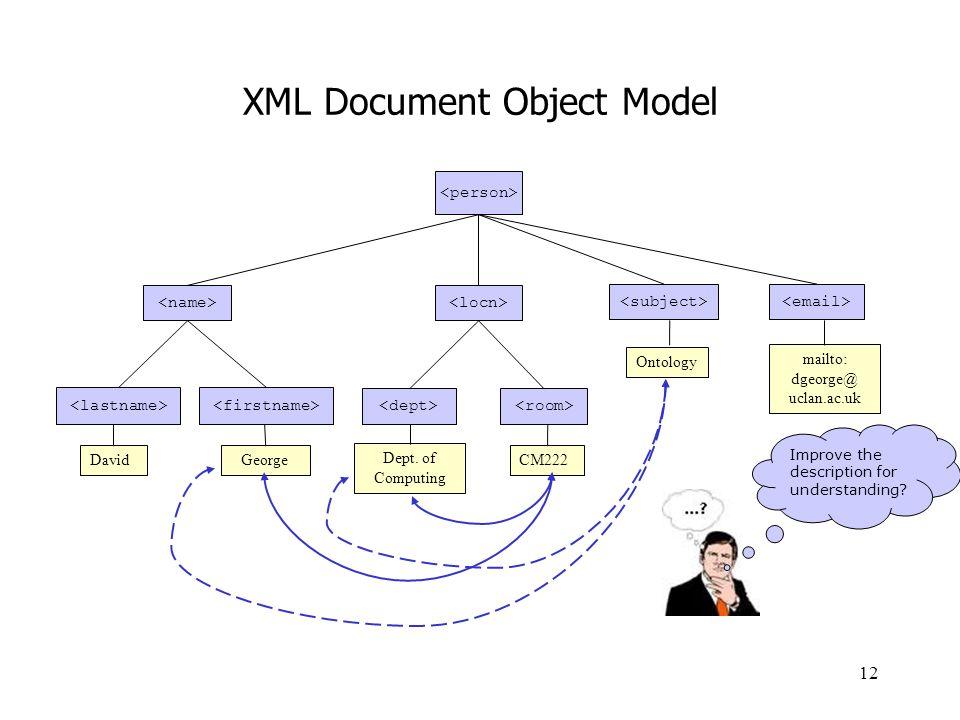 XML Document Object Model