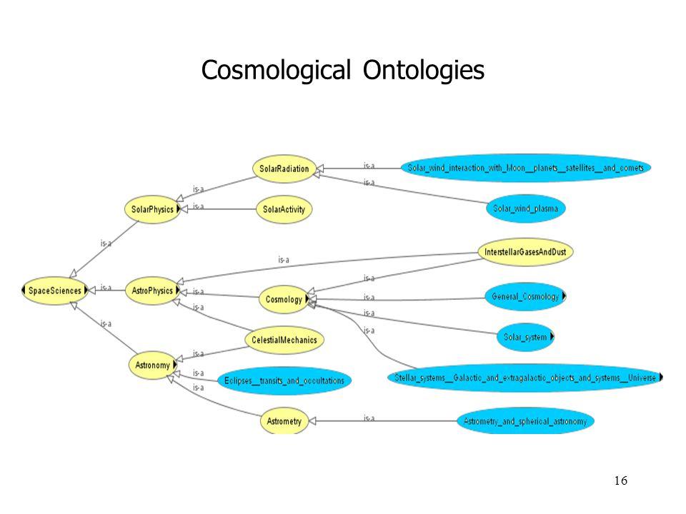 Cosmological Ontologies