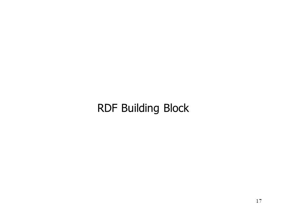 RDF Building Block