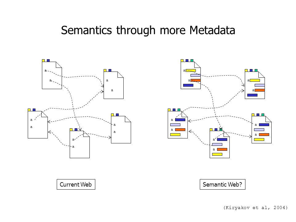 Semantics through more Metadata