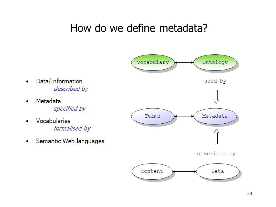 How do we define metadata