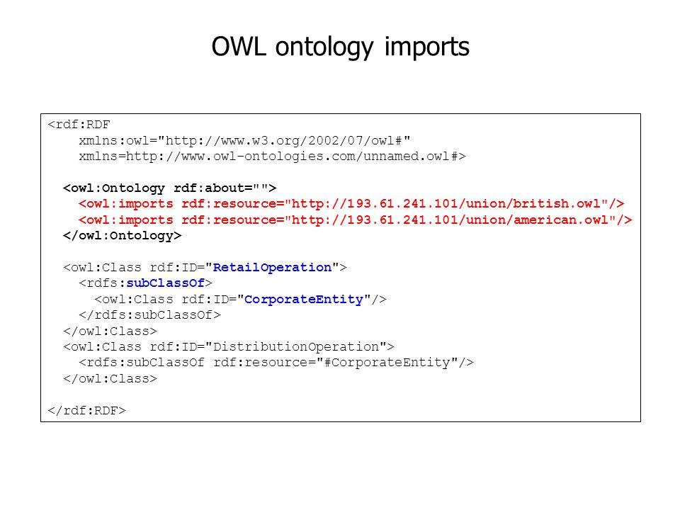 OWL ontology imports <rdf:RDF
