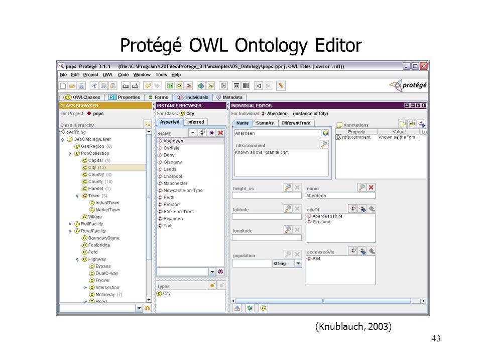 Protégé OWL Ontology Editor