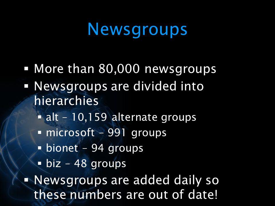 Newsgroups More than 80,000 newsgroups
