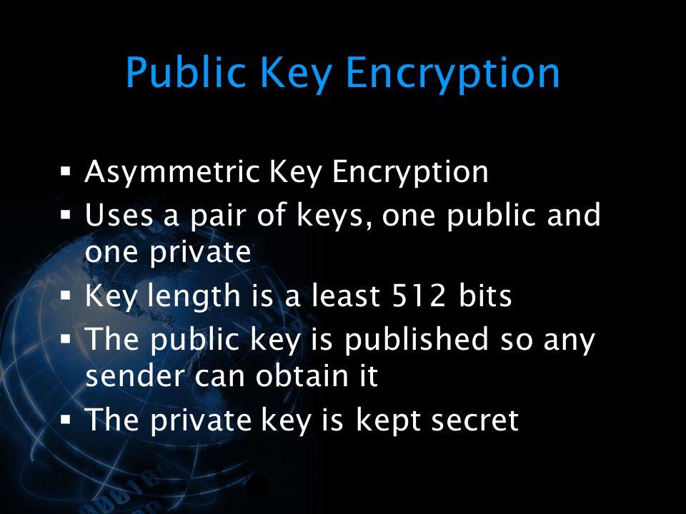 Public Key Encryption Asymmetric Key Encryption