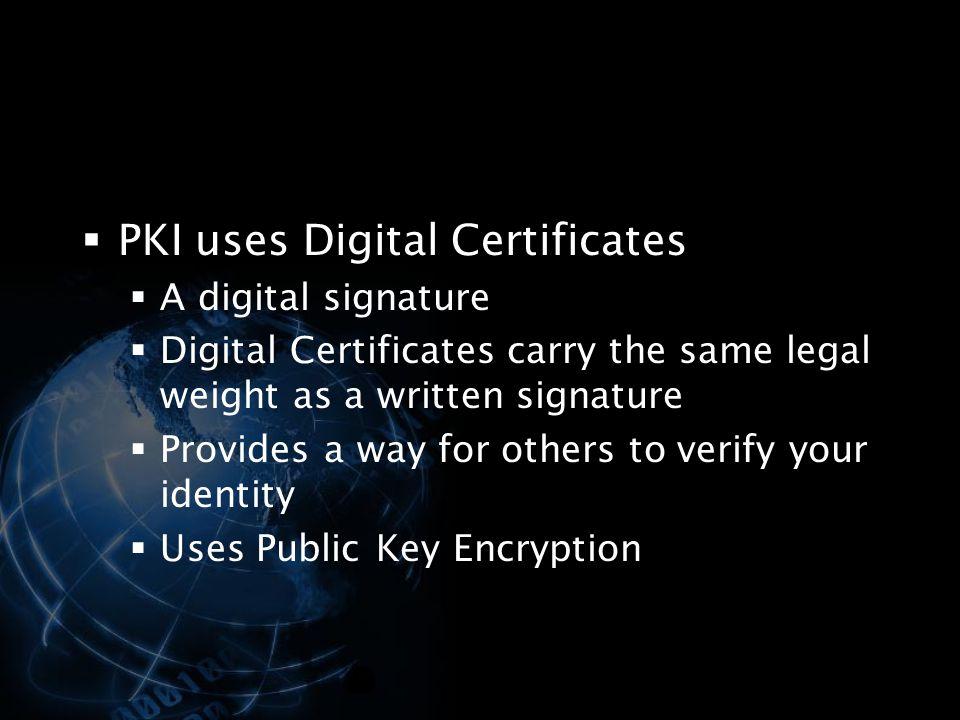 PKI uses Digital Certificates