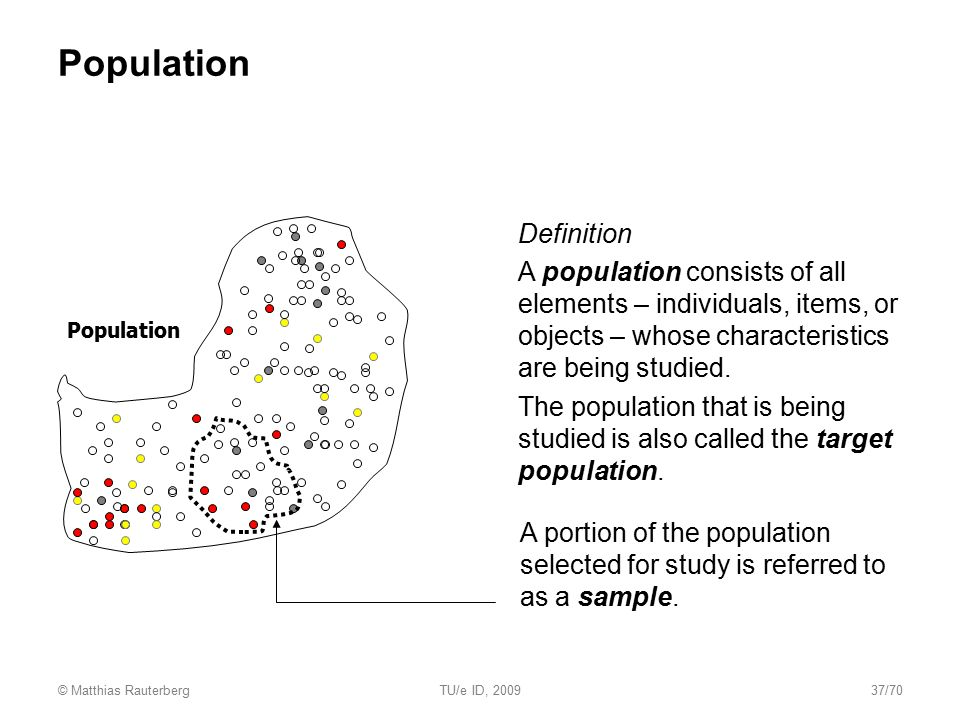 Population and sample Definition