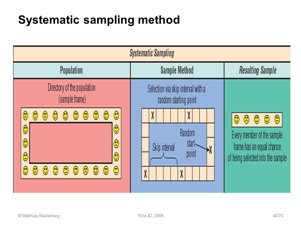 Systematic sampling method