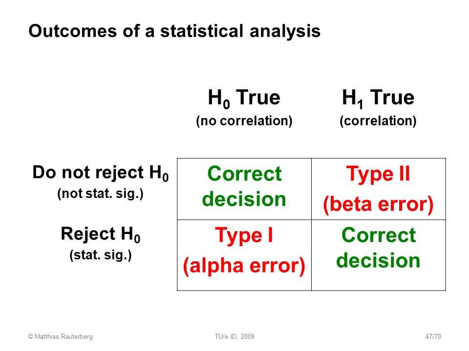 Outcomes of a statistical analysis