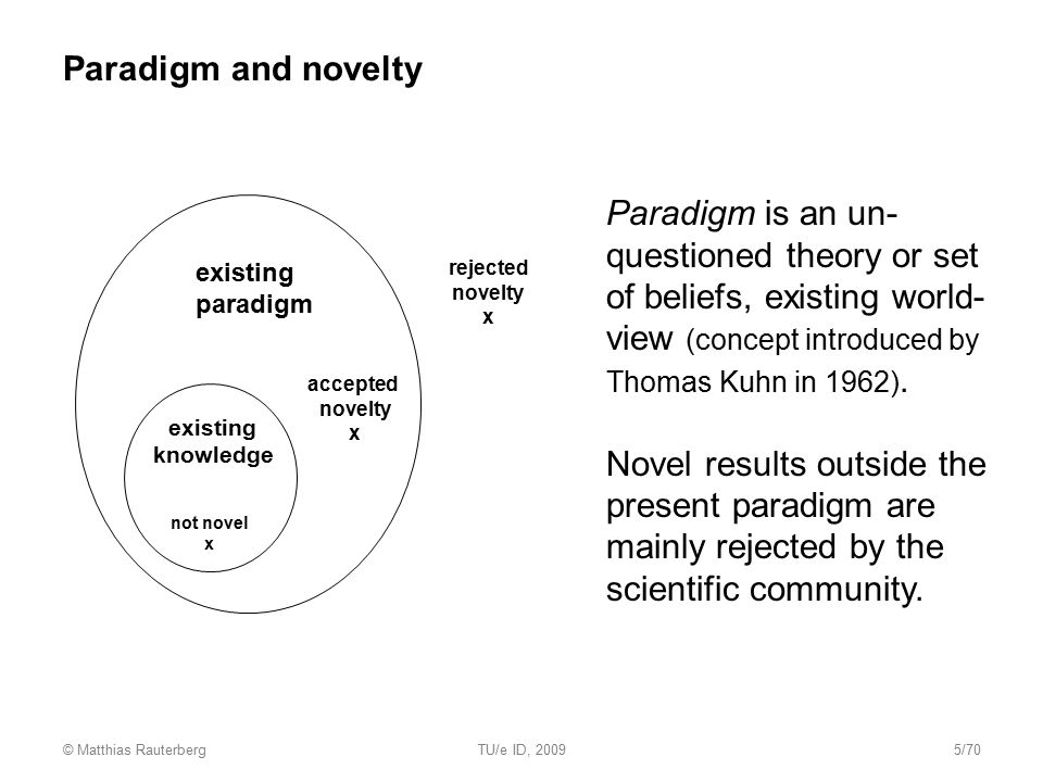Paradigm and novelty Paradigm is an un- questioned theory or set of beliefs, existing world-view (concept introduced by Thomas Kuhn in 1962).