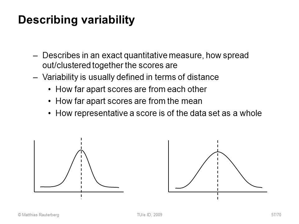 Describing variability