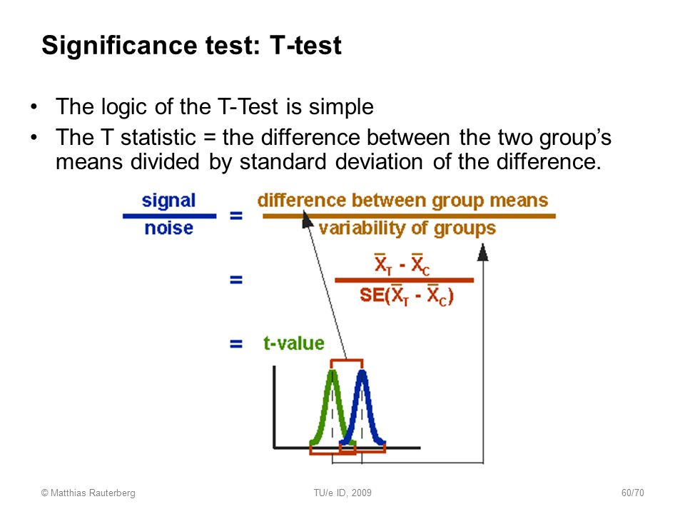 Significance test: T-test