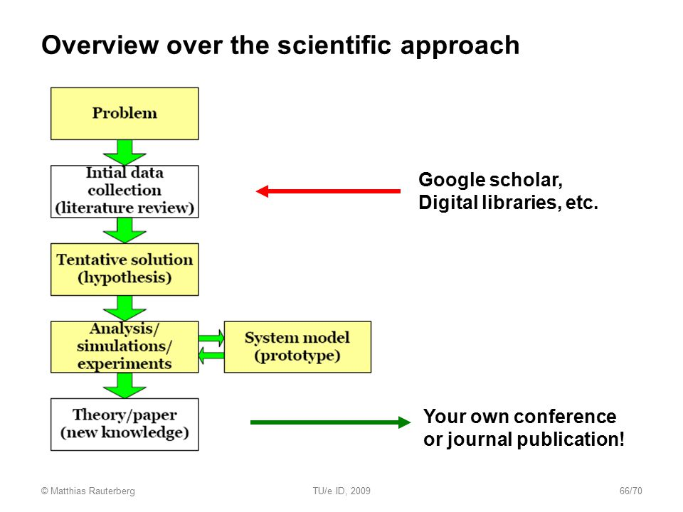 Overview over the scientific approach