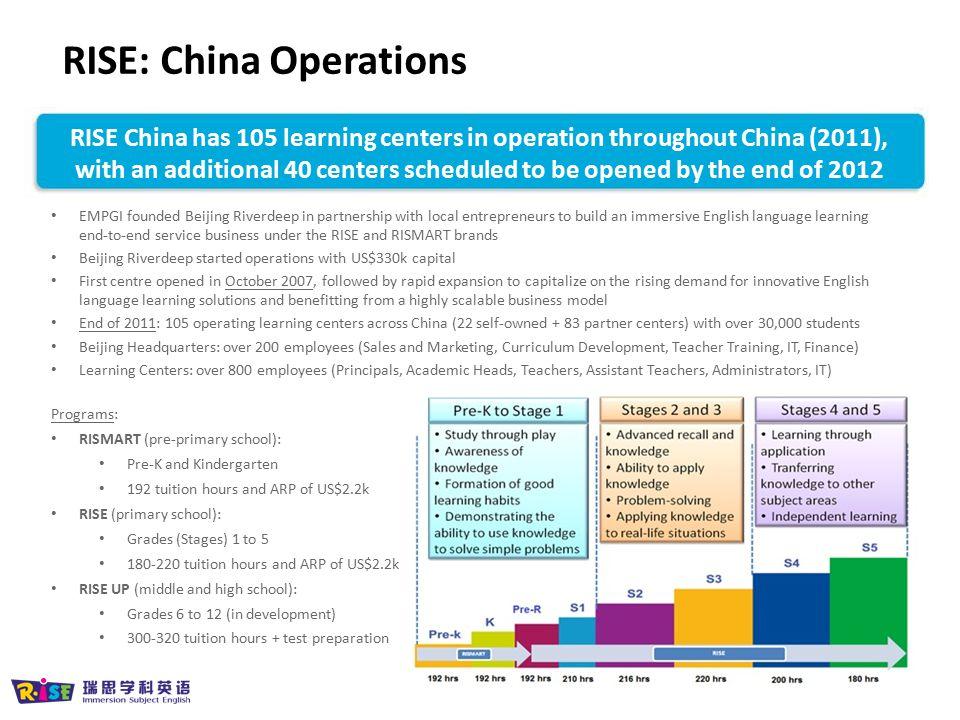 RISE: China Operations
