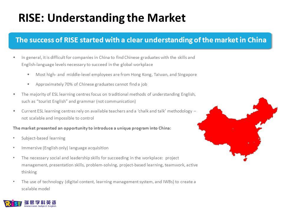 RISE: Understanding the Market