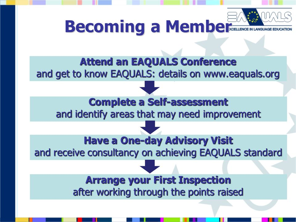 Becoming a Member Attend an EAQUALS Conference