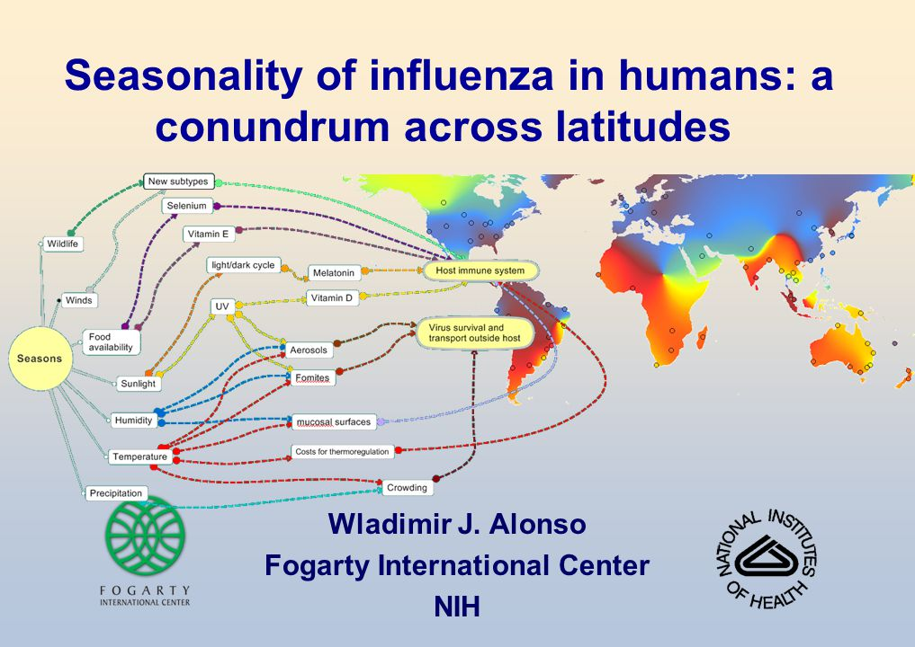 Seasonality of influenza in humans: a conundrum across latitudes
