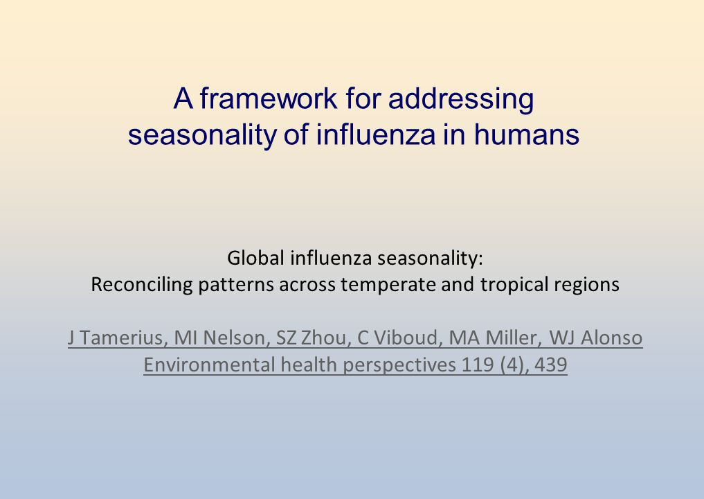 A framework for addressing seasonality of influenza in humans