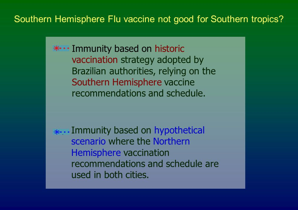 Southern Hemisphere Flu vaccine not good for Southern tropics